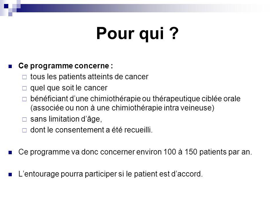 Pour qui ? Ce programme concerne : tous les patients atteints de cancer quel que soit le cancer bénéficiant dune chimiothérapie ou thérapeutique ciblé