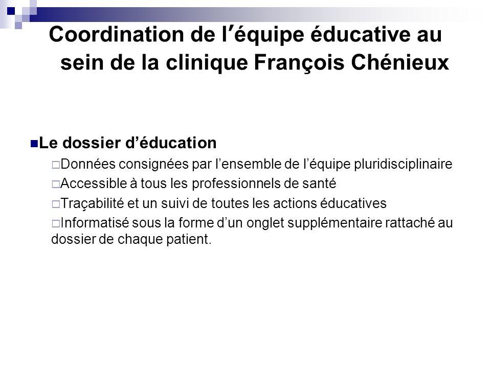 Coordination de léquipe éducative au sein de la clinique François Chénieux Le dossier déducation Données consignées par lensemble de léquipe pluridisc