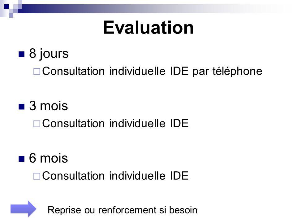 Evaluation 8 jours Consultation individuelle IDE par téléphone 3 mois Consultation individuelle IDE 6 mois Consultation individuelle IDE Reprise ou re