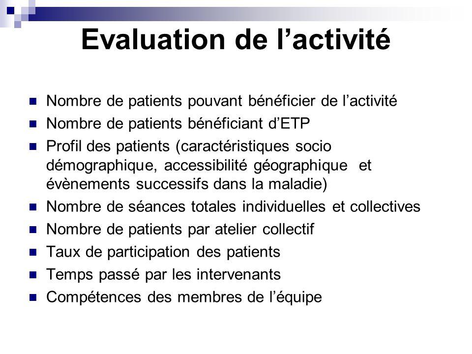 Evaluation de lactivité Nombre de patients pouvant bénéficier de lactivité Nombre de patients bénéficiant dETP Profil des patients (caractéristiques s