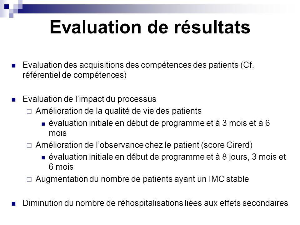 Evaluation de résultats Evaluation des acquisitions des compétences des patients (Cf. référentiel de compétences) Evaluation de limpact du processus A