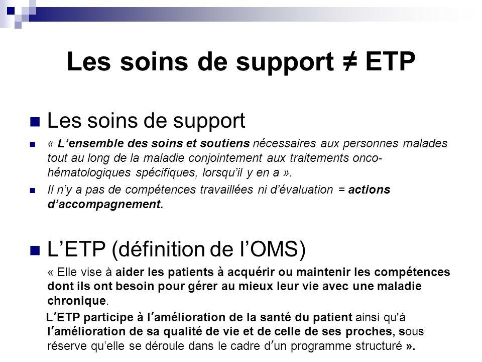 Les soins de support ETP Les soins de support « Lensemble des soins et soutiens nécessaires aux personnes malades tout au long de la maladie conjointe