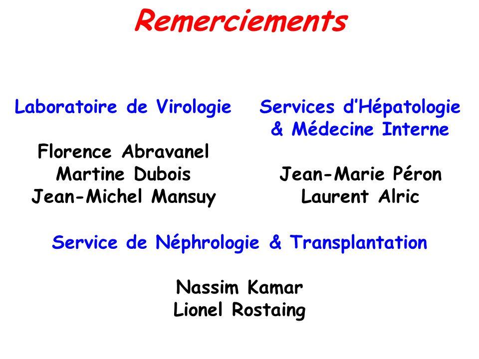Remerciements Laboratoire de Virologie Florence Abravanel Martine Dubois Jean-Michel Mansuy Services dHépatologie & Médecine Interne Jean-Marie Péron