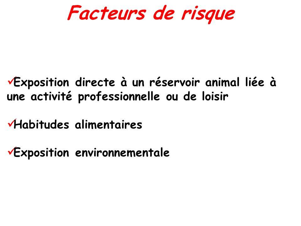 Exposition directe à un réservoir animal liée à une activité professionnelle ou de loisir Habitudes alimentaires Exposition environnementale Facteurs