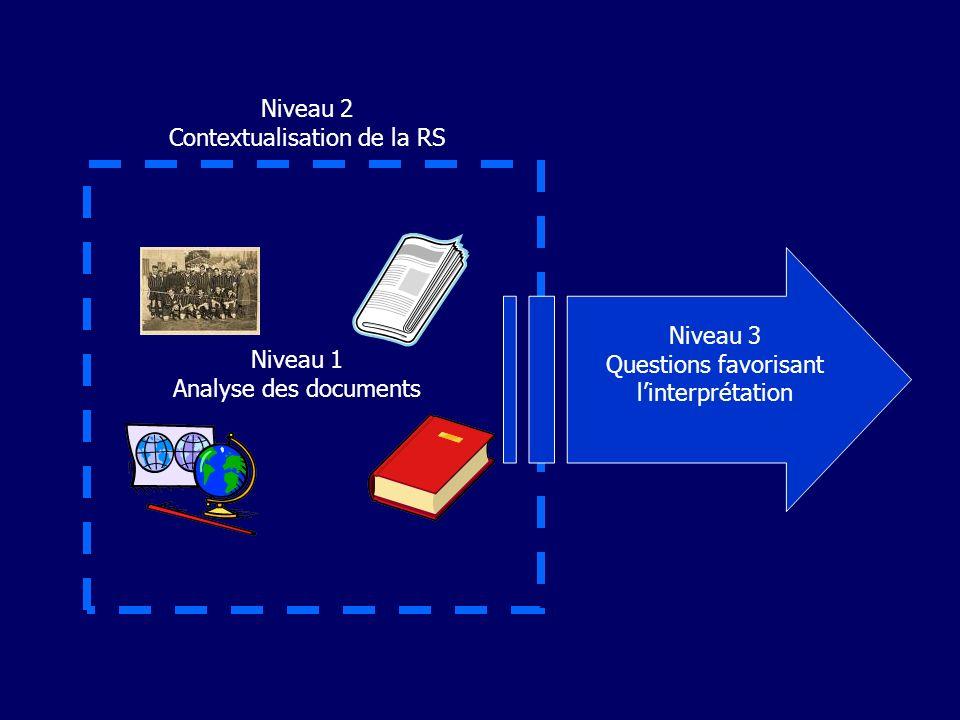 Niveau 1 Analyse des documents Niveau 2 Contextualisation de la RS Niveau 3 Questions favorisant linterprétation