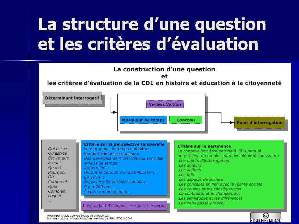 La structure dune question et les critères dévaluation