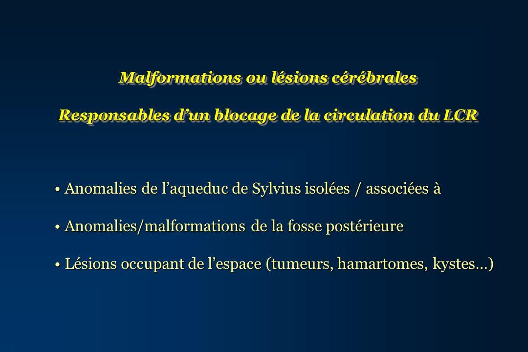 Malformations ou lésions cérébrales Responsables dun blocage de la circulation du LCR Malformations ou lésions cérébrales Responsables dun blocage de