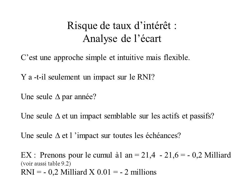 Risque de taux dintérêt : Analyse de lécart Cest une approche simple et intuitive mais flexible.