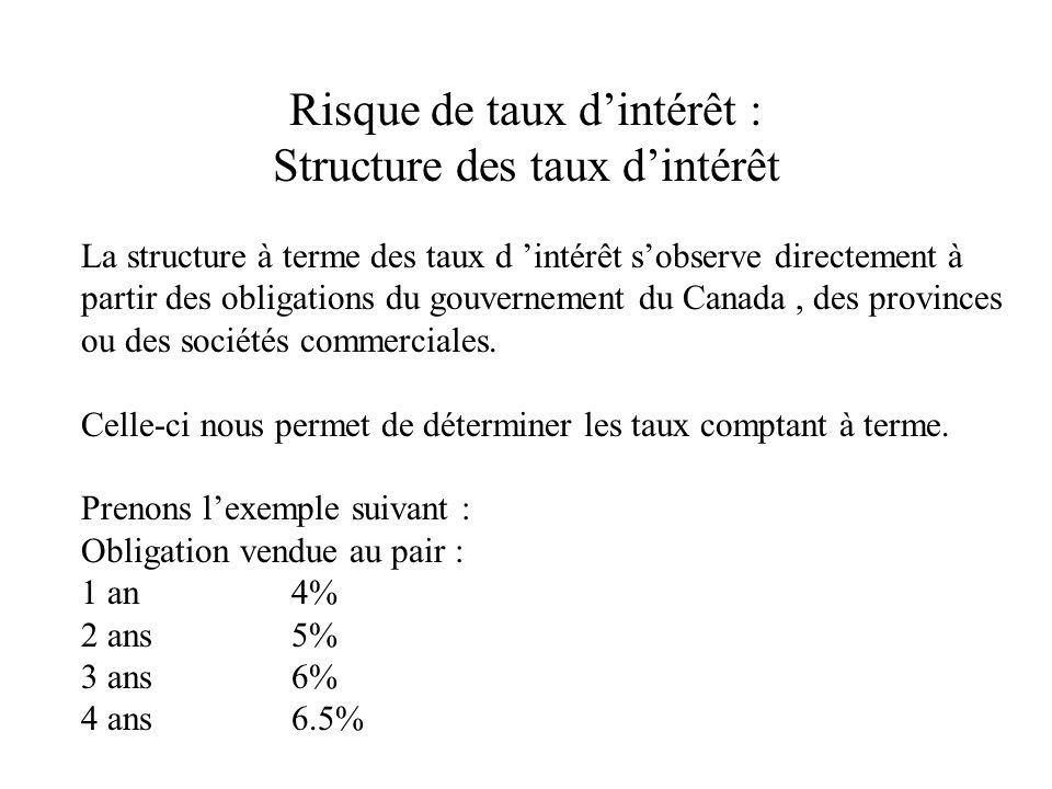 Risque de taux dintérêt : Structure des taux dintérêt La structure à terme des taux d intérêt sobserve directement à partir des obligations du gouvernement du Canada, des provinces ou des sociétés commerciales.
