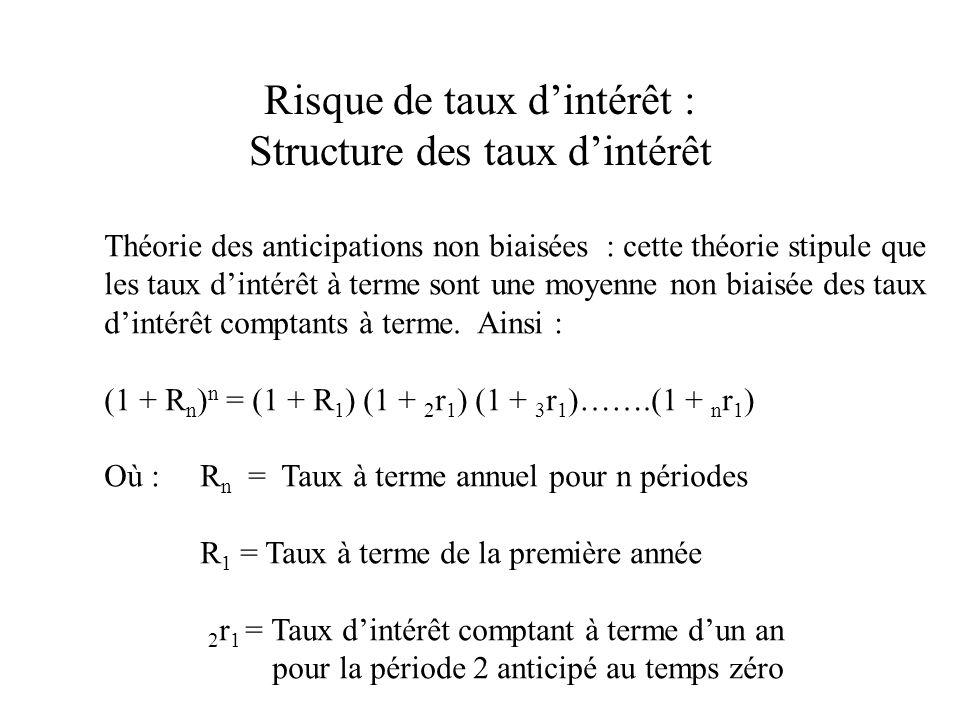 Théorie des anticipations non biaisées : cette théorie stipule que les taux dintérêt à terme sont une moyenne non biaisée des taux dintérêt comptants à terme.