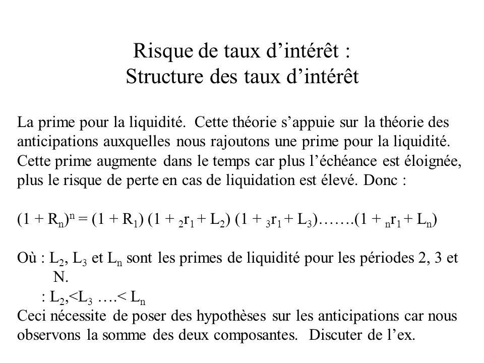 Risque de taux dintérêt : Structure des taux dintérêt La prime pour la liquidité.