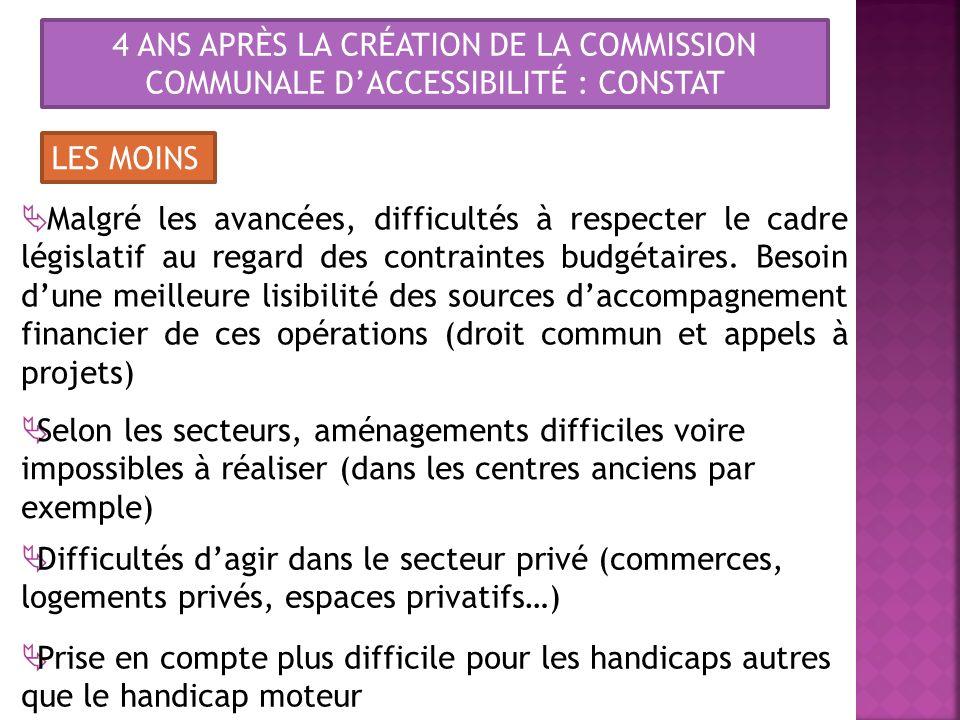 4 ANS APRÈS LA CRÉATION DE LA COMMISSION COMMUNALE DACCESSIBILITÉ : CONSTAT LES MOINS Malgré les avancées, difficultés à respecter le cadre législatif