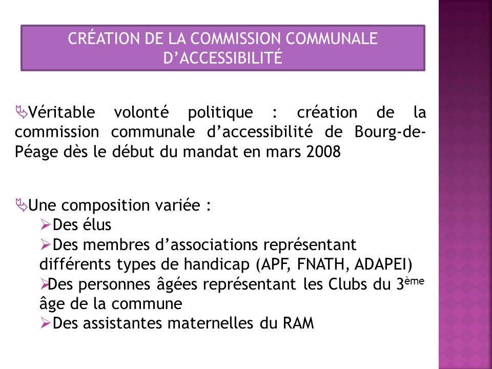 CRÉATION DE LA COMMISSION COMMUNALE DACCESSIBILITÉ Véritable volonté politique : création de la commission communale daccessibilité de Bourg-de- Péage