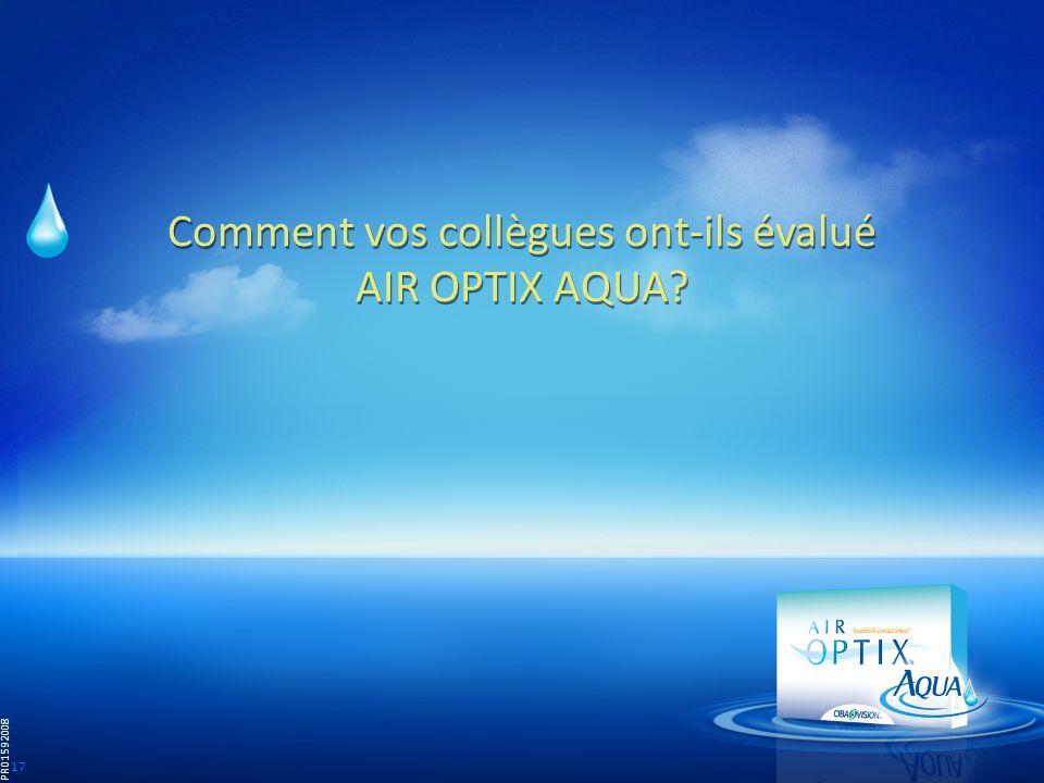 PR01592008 Comment vos collègues ont-ils évalué AIR OPTIX AQUA? 17