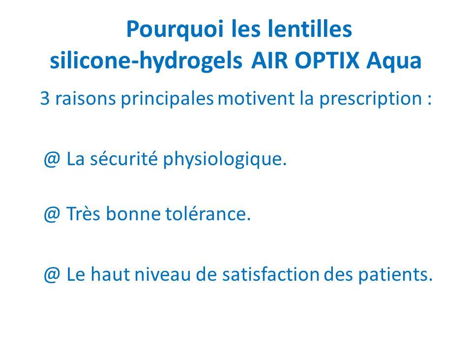 Pourquoi les lentilles silicone-hydrogels AIR OPTIX Aqua 3 raisons principales motivent la prescription : @ La sécurité physiologique.
