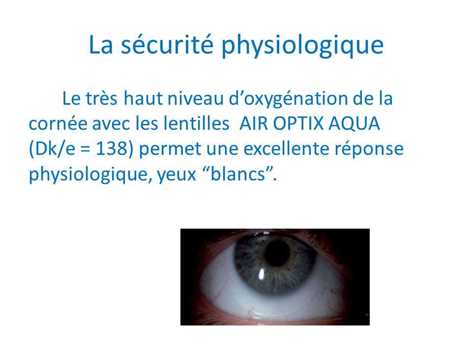 La sécurité physiologique Le très haut niveau doxygénation de la cornée avec les lentilles AIR OPTIX AQUA (Dk/e = 138) permet une excellente réponse physiologique, yeux blancs.