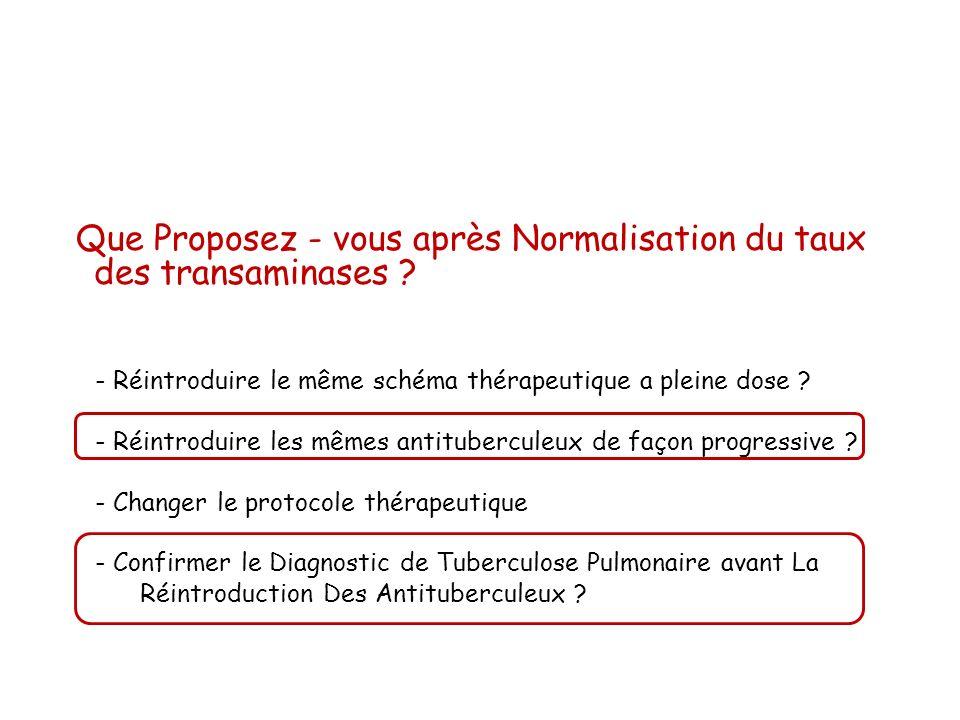 Que Proposez - vous après Normalisation du taux des transaminases ? - Réintroduire le même schéma thérapeutique a pleine dose ? - Réintroduire les mêm