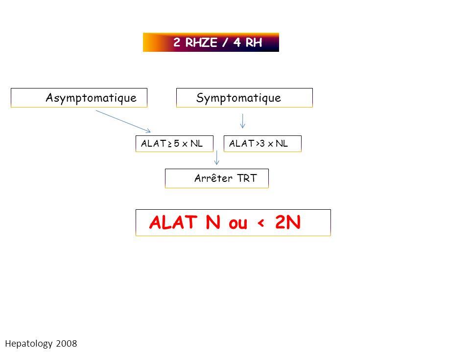 2 RHZE / 4 RH ALAT 5 x NLALAT >3 x NL Arrêter TRT ALAT N ou < 2N AsymptomatiqueSymptomatique Hepatology 2008