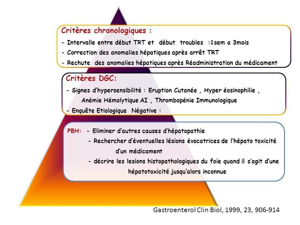 Critères chronologiques : - Intervalle entre début TRT et début troubles :1sem a 3mois - Correction des anomalies hépatiques après arrêt TRT - Rechute