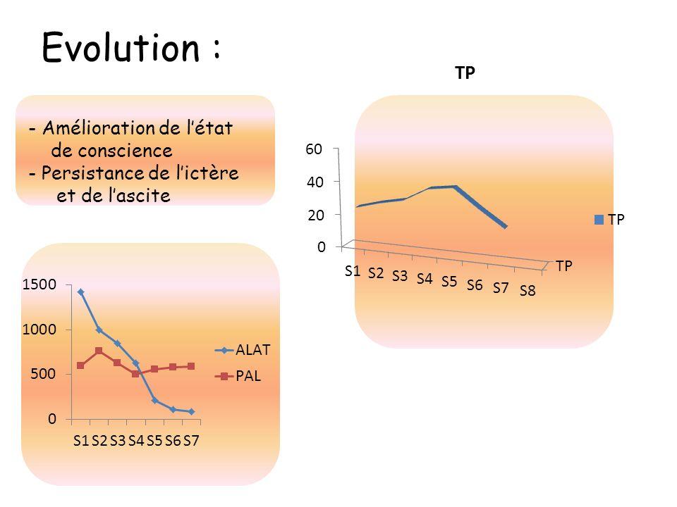 Evolution : - Amélioration de létat de conscience - Persistance de lictère et de lascite