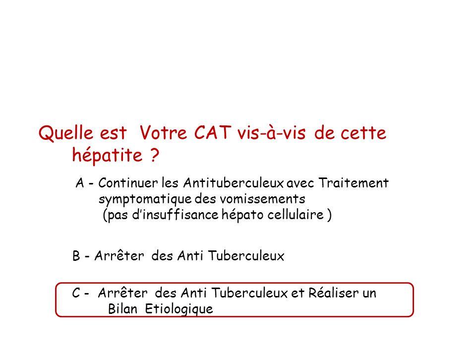 A - Continuer les Antituberculeux avec Traitement symptomatique des vomissements (pas dinsuffisance hépato cellulaire ) Quelle est Votre CAT vis-à-vis