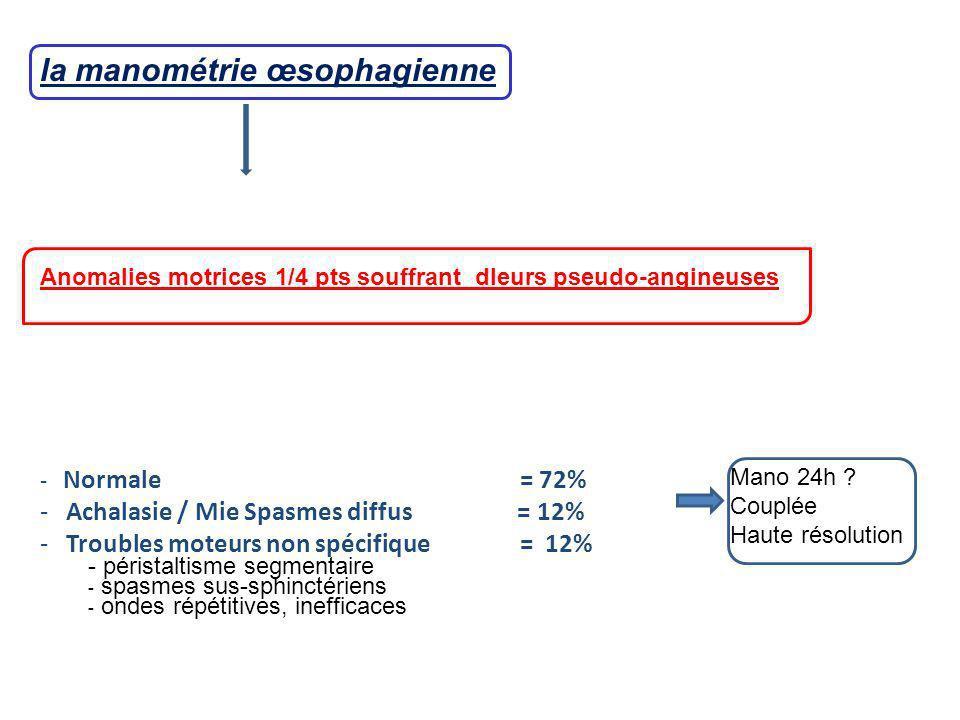 la manométrie œsophagienne Anomalies motrices 1/4 pts souffrant dleurs pseudo-angineuses - Normale = 72% - Achalasie / Mie Spasmes diffus = 12% - Trou