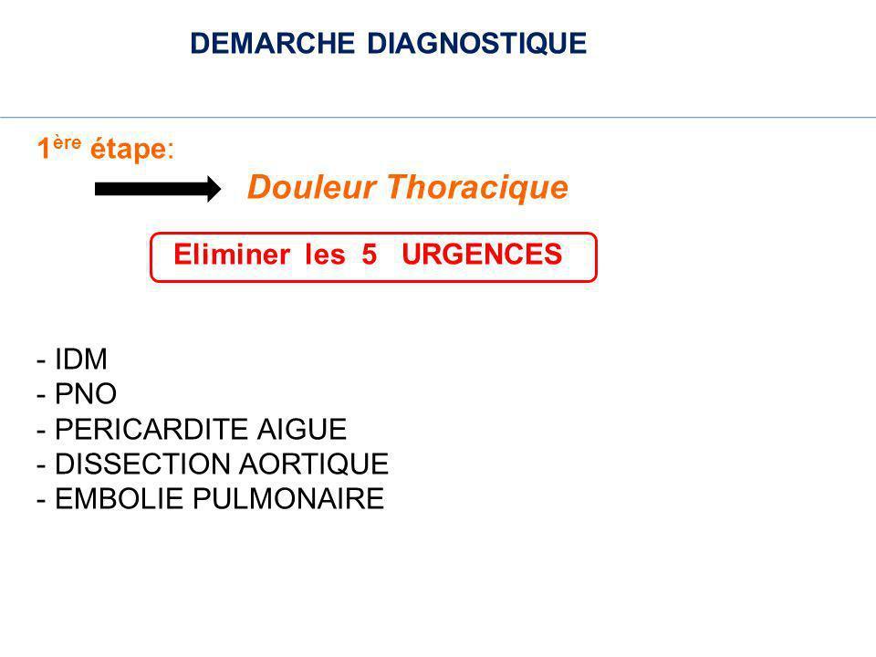 DEMARCHE DIAGNOSTIQUE 1 ère étape: Douleur Thoracique Eliminer les 5 URGENCES - IDM - PNO - PERICARDITE AIGUE - DISSECTION AORTIQUE - EMBOLIE PULMONAI