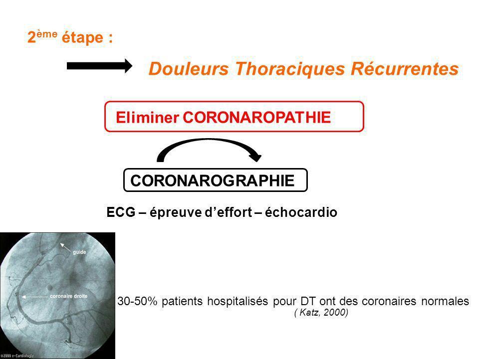 2 ème étape : Douleurs Thoraciques Récurrentes Eliminer CORONAROPATHIE CORONAROGRAPHIE ECG – épreuve deffort – échocardio 30-50% patients hospitalisés