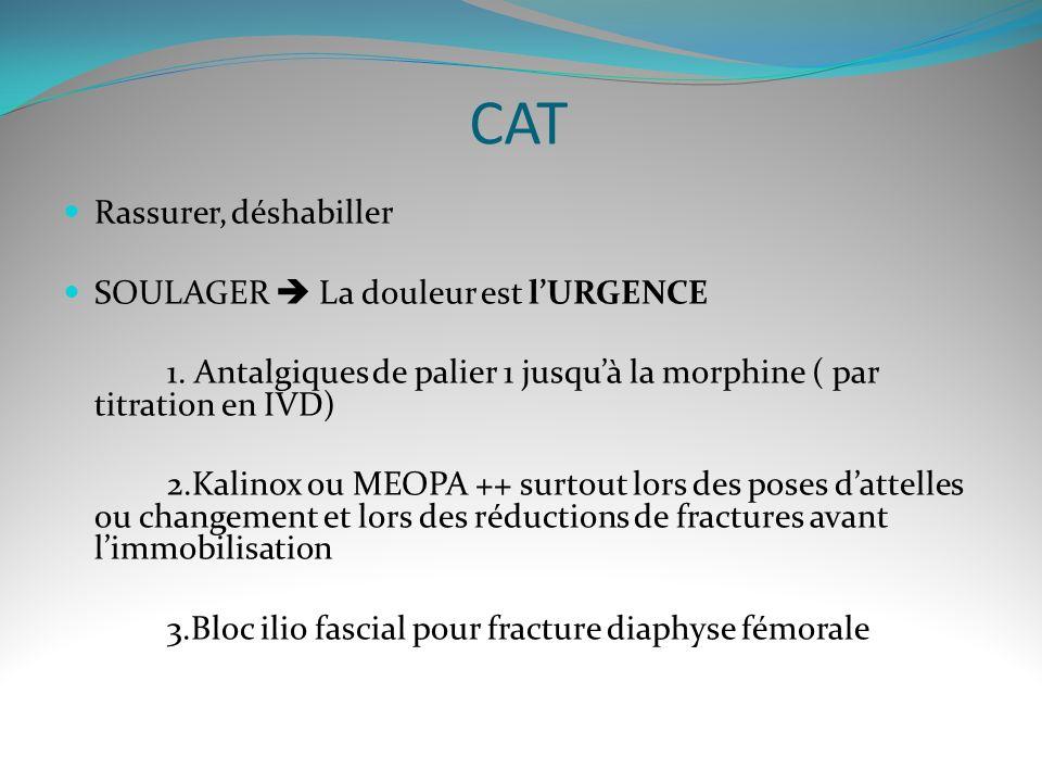 CAT Rassurer, déshabiller SOULAGER La douleur est lURGENCE 1.