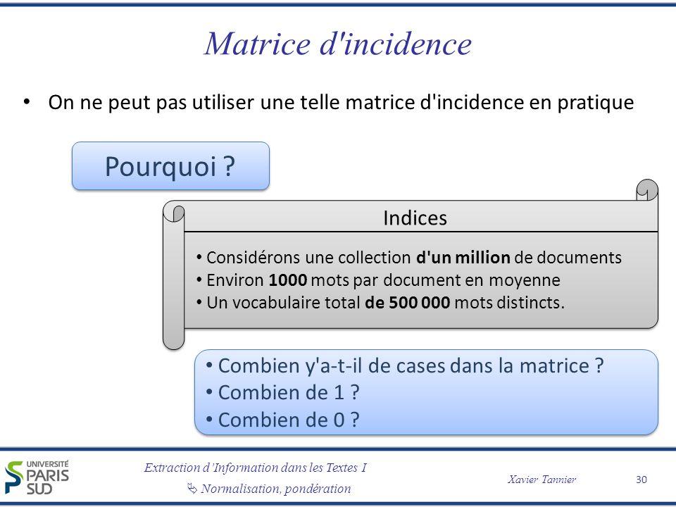 Extraction dInformation dans les Textes I Normalisation, pondération Xavier Tannier Matrice d incidence On ne peut pas utiliser une telle matrice d incidence en pratique 30 Pourquoi .