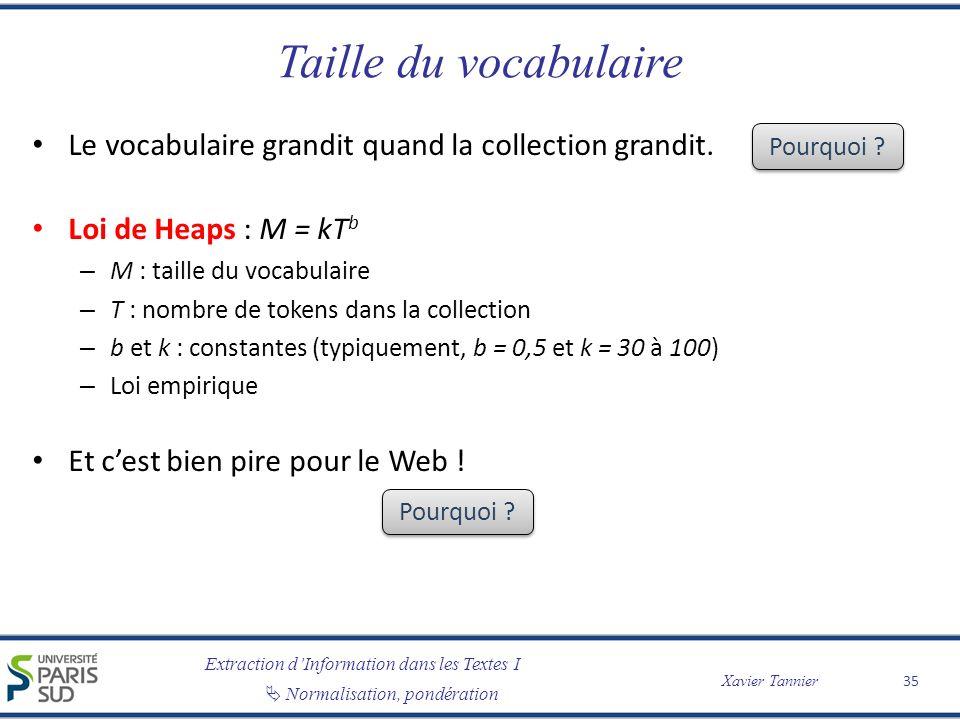 Extraction dInformation dans les Textes I Normalisation, pondération Xavier Tannier Taille du vocabulaire Le vocabulaire grandit quand la collection grandit.