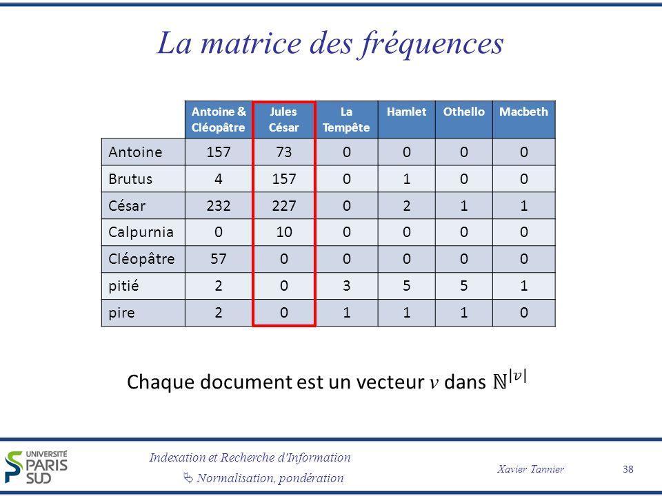 Indexation et Recherche d'Information Xavier Tannier Normalisation, pondération La matrice des fréquences 38 Antoine & Cléopâtre Jules César La Tempêt