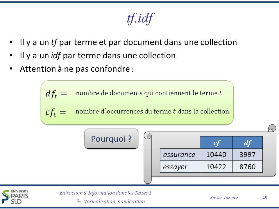 Extraction dInformation dans les Textes I Normalisation, pondération Xavier Tannier tf.idf Il y a un tf par terme et par document dans une collection