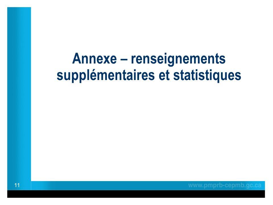 Annexe – renseignements supplémentaires et statistiques 11