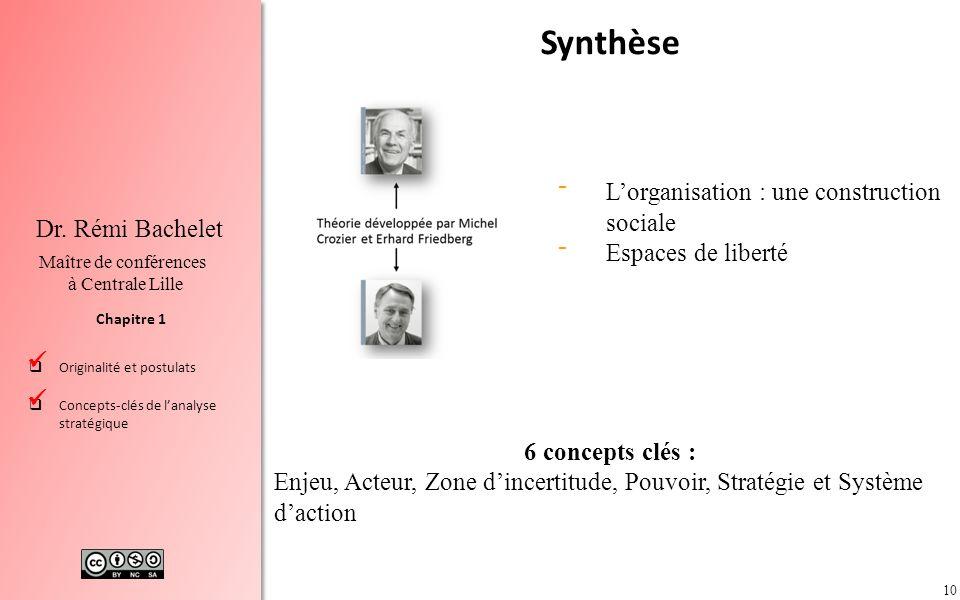 10 Chapitre 1 Dr. Rémi Bachelet Maître de conférences à Centrale Lille Originalité et postulats Concepts-clés de lanalyse stratégique Synthèse 6 conce