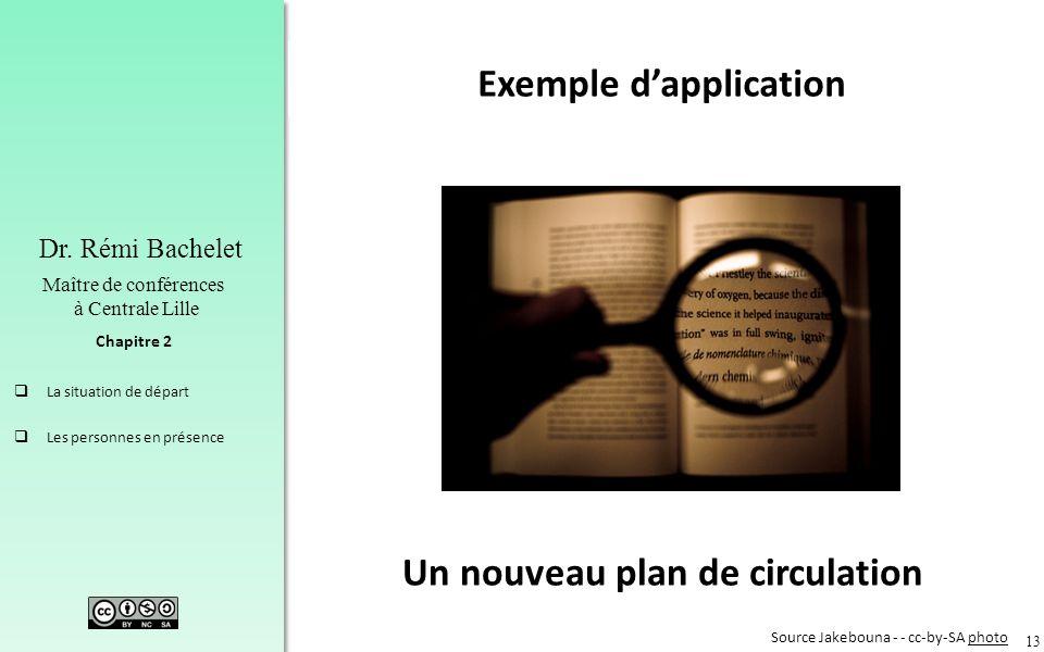 13 Chapitre 2 Dr. Rémi Bachelet Maître de conférences à Centrale Lille La situation de départ Les personnes en présence Source Jakebouna - - cc-by-SA