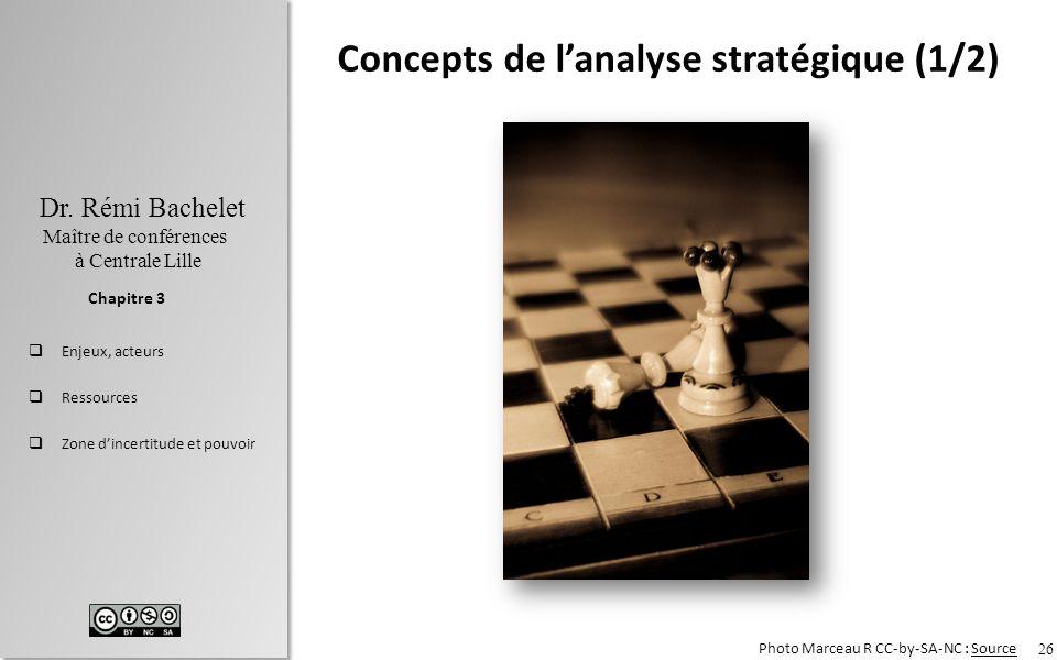 26 Dr. Rémi Bachelet Maître de conférences à Centrale Lille Enjeux, acteurs Ressources Zone dincertitude et pouvoir Chapitre 3 Concepts de lanalyse st