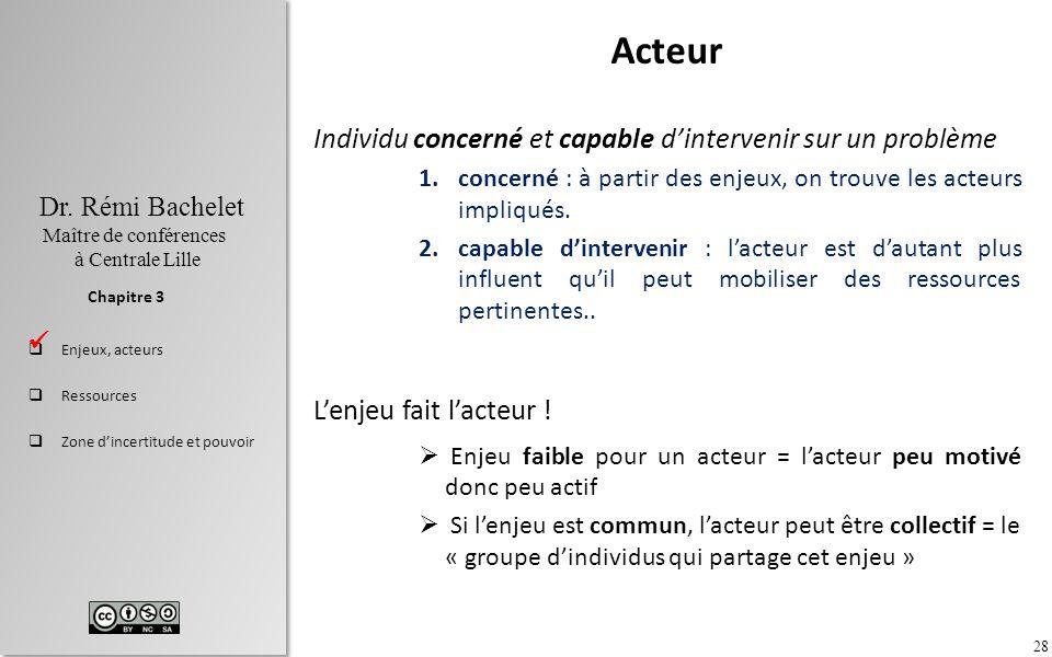 28 Dr. Rémi Bachelet Maître de conférences à Centrale Lille Enjeux, acteurs Ressources Zone dincertitude et pouvoir Chapitre 3 Acteur Individu concern