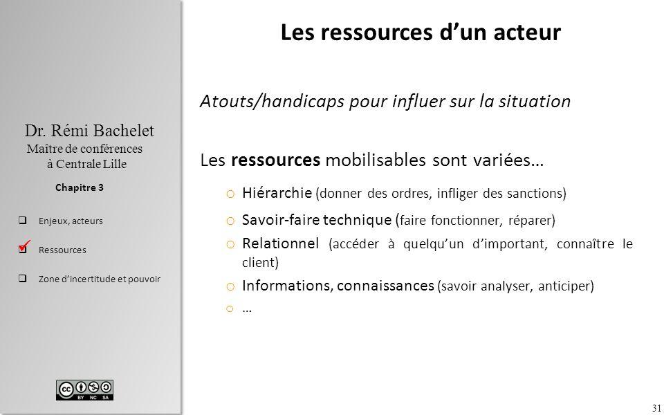 31 Dr. Rémi Bachelet Maître de conférences à Centrale Lille Enjeux, acteurs Ressources Zone dincertitude et pouvoir Chapitre 3 Atouts/handicaps pour i