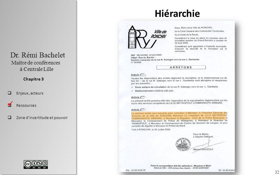 32 Dr. Rémi Bachelet Maître de conférences à Centrale Lille Enjeux, acteurs Ressources Zone dincertitude et pouvoir Chapitre 3 Hiérarchie