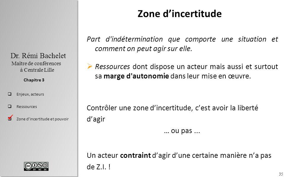 35 Dr. Rémi Bachelet Maître de conférences à Centrale Lille Enjeux, acteurs Ressources Zone dincertitude et pouvoir Chapitre 3 Part d'indétermination