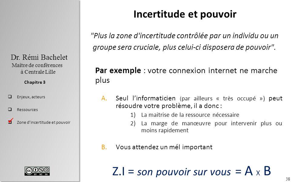 38 Dr. Rémi Bachelet Maître de conférences à Centrale Lille Enjeux, acteurs Ressources Zone dincertitude et pouvoir Chapitre 3