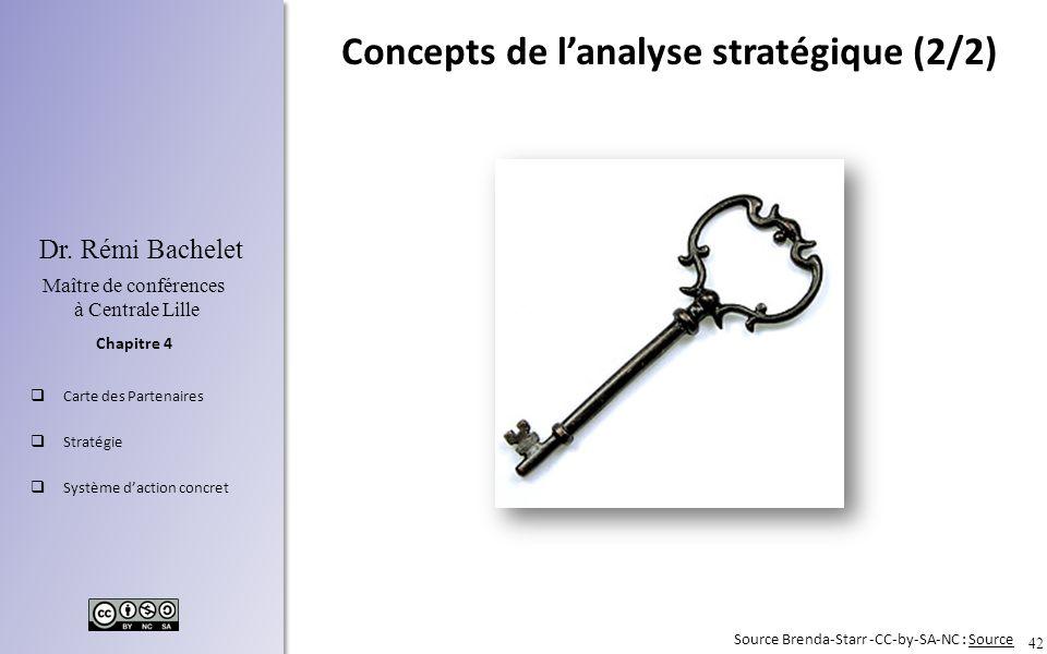 42 Chapitre 4 Dr. Rémi Bachelet Maître de conférences à Centrale Lille Carte des Partenaires Stratégie Système daction concret Concepts de lanalyse st