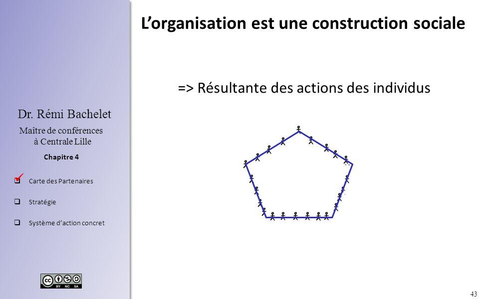 43 Chapitre 4 Dr. Rémi Bachelet Maître de conférences à Centrale Lille Carte des Partenaires Stratégie Système daction concret => Résultante des actio