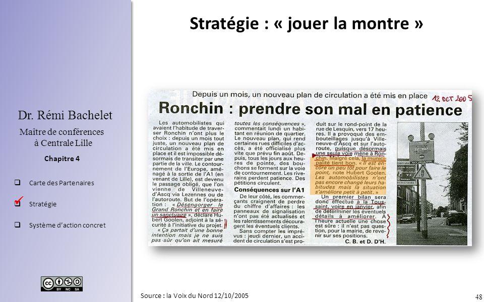 48 Chapitre 4 Dr. Rémi Bachelet Maître de conférences à Centrale Lille Carte des Partenaires Stratégie Système daction concret Source : la Voix du Nor