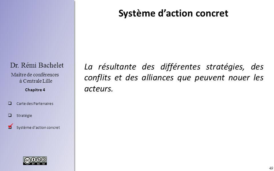 49 Chapitre 4 Dr. Rémi Bachelet Maître de conférences à Centrale Lille Carte des Partenaires Stratégie Système daction concret La résultante des diffé