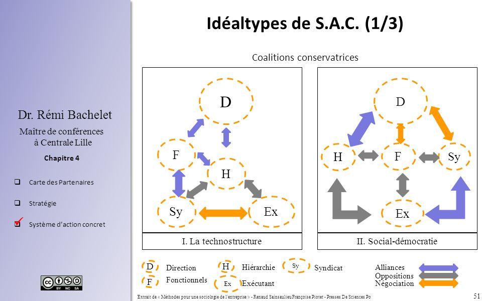 51 Chapitre 4 Dr. Rémi Bachelet Maître de conférences à Centrale Lille Carte des Partenaires Stratégie Système daction concret Idéaltypes de S.A.C. (1