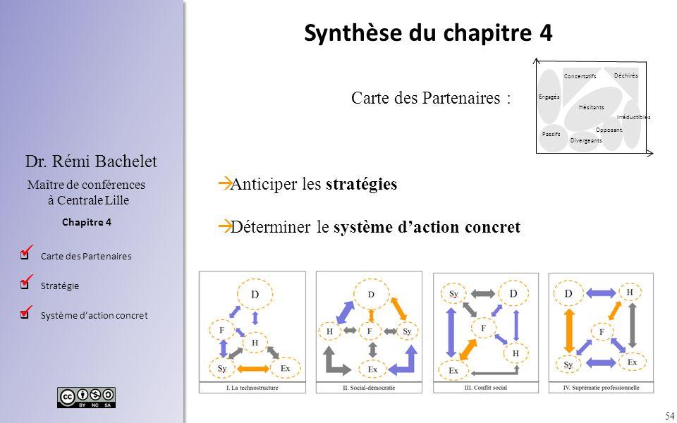54 Chapitre 4 Dr. Rémi Bachelet Maître de conférences à Centrale Lille Carte des Partenaires Stratégie Système daction concret Synthèse du chapitre 4