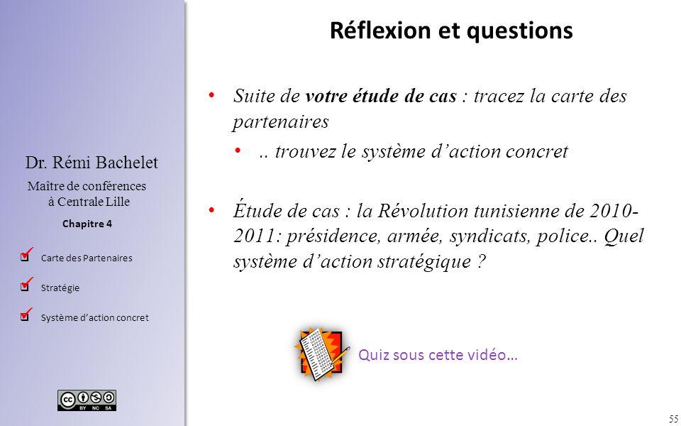 55 Chapitre 4 Dr. Rémi Bachelet Maître de conférences à Centrale Lille Carte des Partenaires Stratégie Système daction concret Réflexion et questions