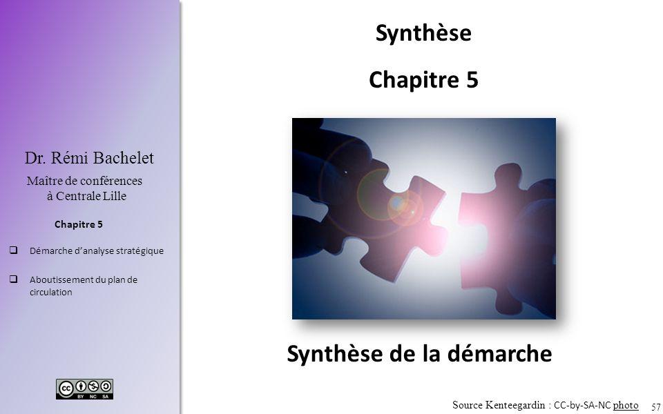 57 Chapitre 5 Dr. Rémi Bachelet Maître de conférences à Centrale Lille Démarche danalyse stratégique Aboutissement du plan de circulation Synthèse de